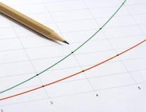 ołówek wykresu Zdjęcie Royalty Free
