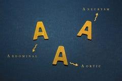 O aneurisma aórtico abdominal escrito com letras de madeira da cor grita imagem de stock