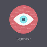 O big brother está olhando-o Fotografia de Stock