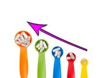 O branco encerra comprimidos na colher de medição colorida isolada no fundo branco Aumente a dosagem da medicina imagens de stock royalty free