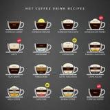 O café quente bebe os ícones das receitas ajustados Fotos de Stock