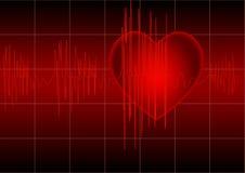 O cardiogram Imagem de Stock