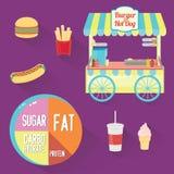 O carro do alimento da rua com cachorros quentes e o hamburguer vector a ilustração Imagens de Stock Royalty Free
