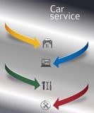 O carro presta serviços de manutenção às setas concept02 da brochura da capa ilustração stock