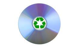 O CD em branco ou DVD com recicl o sinal Fotografia de Stock Royalty Free