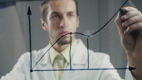 O cientista do homem tira a fórmula para o sucesso no negócio video estoque