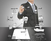 O conceito da escrita do homem de negócio do papel cria a ideia para o presente Imagens de Stock Royalty Free