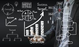 O conceito da escrita do homem de negócio do processo de negócios melhora Fotografia de Stock