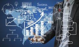 O conceito da escrita do homem de negócio do processo de negócios melhora Imagem de Stock
