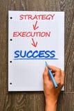 O conceito da gestão do projeto, da estratégia ao sucesso pisa escrito à mão no caderno Fotos de Stock Royalty Free