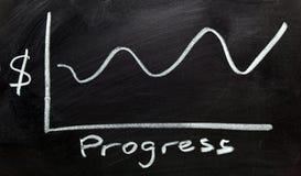 O conceito da prosperidade financeira Imagens de Stock