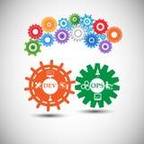 O conceito de DevOps, ilustra o processo de programação de software e de operações Imagem de Stock