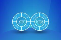 O conceito de DevOps, ilustra o processo de programação de software e de operações Foto de Stock