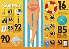 O conceito do infographics para o planeamento do curso do verão Vetor ilustração stock
