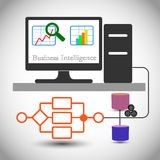 O conceito do painel da inteligência empresarial, igualmente representa o painel analítico, Foto de Stock Royalty Free