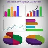 O conceito do painel da inteligência empresarial, igualmente representa o painel analítico & o relatório Imagens de Stock Royalty Free