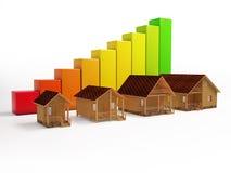 O conceito do ritmo do crescimento da construção das casas rendição 3d de um número de casas nos gráficos do fundo Foto de Stock Royalty Free
