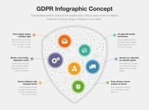 O conceito infographic europeu de GDPR com símbolo do protetor encheu-se com os ícones pequenos ilustração royalty free