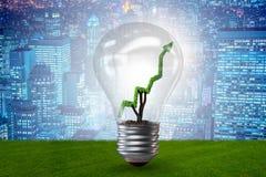 O conceito verde da energia com gráfico linear de linha verde na ampola Imagens de Stock Royalty Free