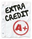 O crédito extra adicionado aponta trabalhos de casa do papel de escola classificada dos resultados ilustração do vetor