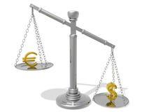 O dólar é mais estável do que o euro Imagens de Stock Royalty Free