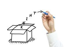 O desenho do homem de negócios pensa fora do conceito da caixa Fotos de Stock