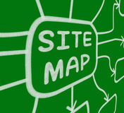 O diagrama do mapa do site significa a disposição de páginas do Web site Fotografia de Stock