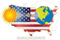 O eclipse 2017 solar total através dos EUA traça a ilustração do vetor da geometria ilustração royalty free