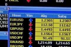O ecrã de computador disparou da troca de moeda fotos de stock