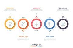 O espaço temporal horizontal com 5 elementos circulares, linha fina ícones dentro deles, indicação do ano e caixas de texto mínim ilustração royalty free