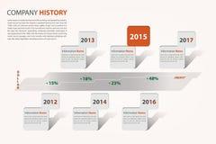 O espaço temporal infographic no estilo do vetor (eps10) ilustração do vetor