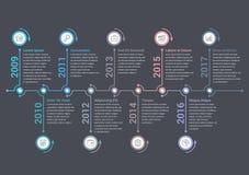 O espaço temporal Infographics ilustração royalty free