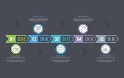 O espa?o temporal Infographics ilustração stock