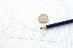 O euro está indo para baixo Fotos de Stock