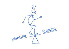 O excesso de peso e a fome equilibram o conceito, esquema da tomada de decisão Foto de Stock