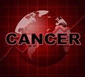 O gráfico do câncer indica o crescimento cancerígeno e o diagrama ilustração stock