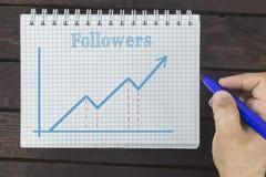 O gráfico do desenho do homem de negócio de seguidores altos avalia para meios sociais no bloco de notas fotografia de stock