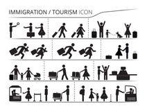 O grupo de ícones no tema da imigração e do turismo Fotografia de Stock Royalty Free