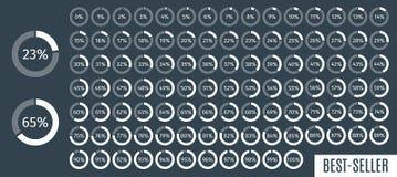O grupo de porcentagem do círculo diagrams 0 a 100 para o infographics, obscuridade, 5 10 15 20 25 30 35 40 45 50 55 60 65 70 75  ilustração stock