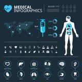 O grupo médico do ícone das conexões do sistema no ícone backgroundMedical escuro dos órgãos humanos ajustou-se com o gráfico da  Fotos de Stock Royalty Free