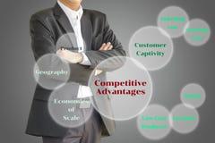 O homem de negócio que considera os elementos das vantagens competitivas Fotografia de Stock Royalty Free