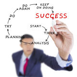 O homem de negócios olha acima e etapa da escrita ao sucesso Fotografia de Stock