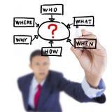 O homem de negócios olha acima e o método da solução da gestão da escrita resolve foto de stock royalty free