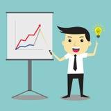 O homem de negócios que apresenta a tendência do negócio e obtém a ideia fazer acima o crescimento do negócio Foto de Stock Royalty Free