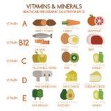 O ilustrador dos alimentos das vitaminas e dos minerais ajustou 1 Fotografia de Stock Royalty Free