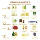 O ilustrador dos alimentos das vitaminas e dos minerais ajustou 2 Fotografia de Stock