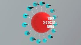 O lado direito do Web social Imagens de Stock Royalty Free