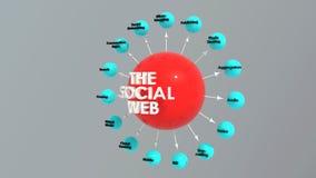 O lado esquerdo do Web social Fotografia de Stock