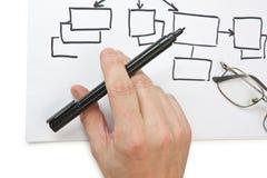 O marcador do braço desenha um diagrama de bloco Fotografia de Stock