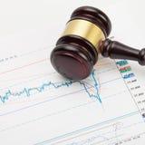 O martelo e a calculadora do juiz de madeira sobre a carta do mercado de valores de ação - tiro ascendente próximo Foto de Stock